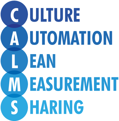 Culture Automation Lean Measurement Sharing